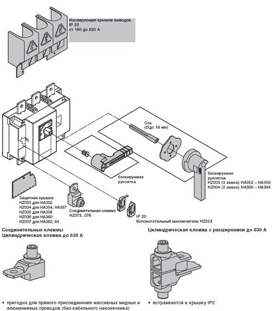 Схема подбора аксессуаров к рубильникам HAGER 160-1600А.